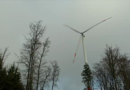Geld verdienen mit Wind