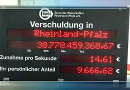 Wahlspezial Dreyer: Finanzen und Verschuldung