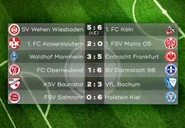 Rote Teufel schmeißen Mainz 05 aus dem Pokal