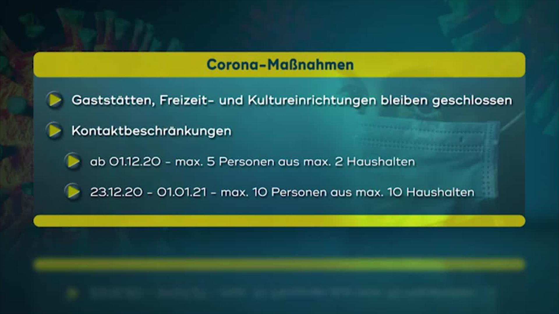 Corona Rheinland-Pfalz Regeln
