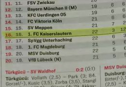 Marco Antwerpen soll den FCK retten